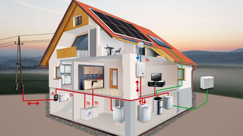 architekten und planer die fachseite von vaillant. Black Bedroom Furniture Sets. Home Design Ideas