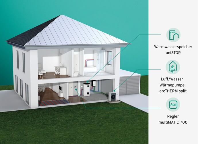 Systemhaus mit Wärmepumpenheizung