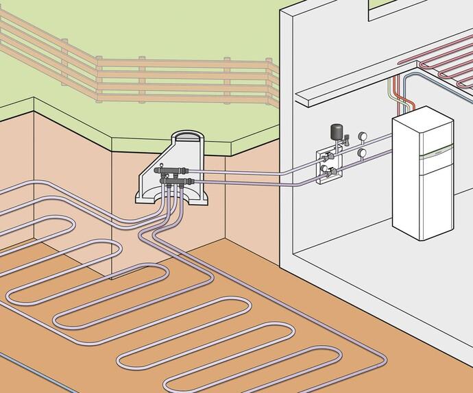Funktion der Erdwärmepumpe über Flächenkollektoren