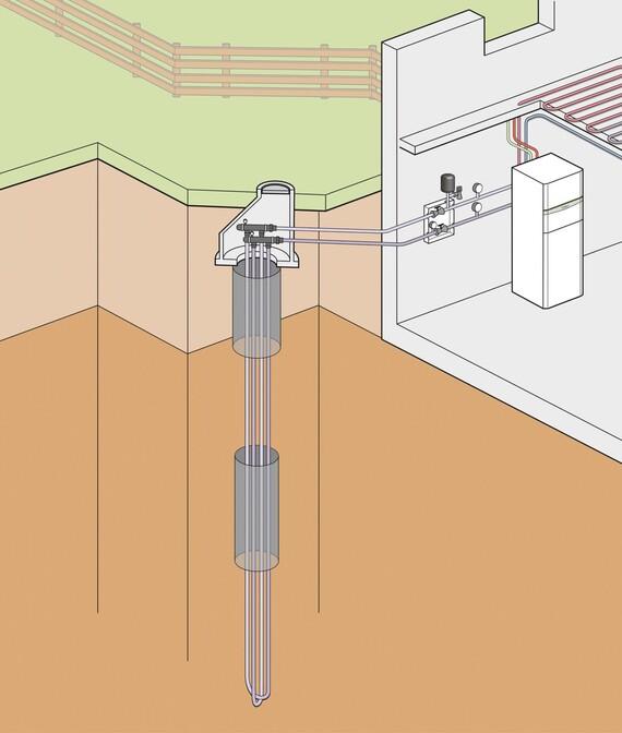 Vaillant Beispielbild Tiefenbohrung mit Erdsonde Wärmepumpe flexoTHERM