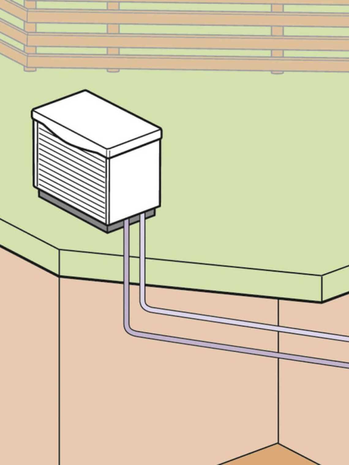 luft wasser w rmepumpe flexocompact exclusive mit. Black Bedroom Furniture Sets. Home Design Ideas