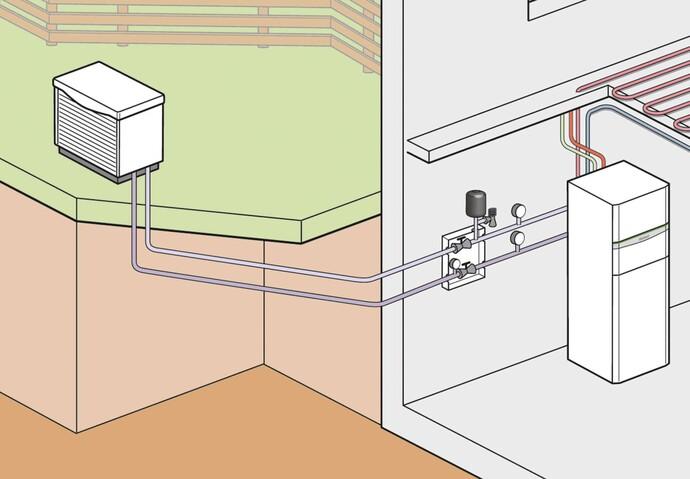 Funktionsweise von Luft-Wasser-Wärmepumpen