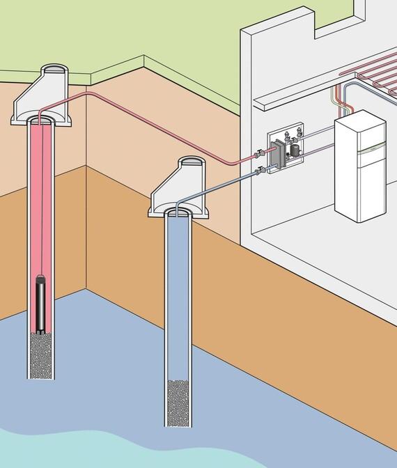 Beispielbild Vaillant Wärme- und Wasserpumpe flexoTHERM exclusive