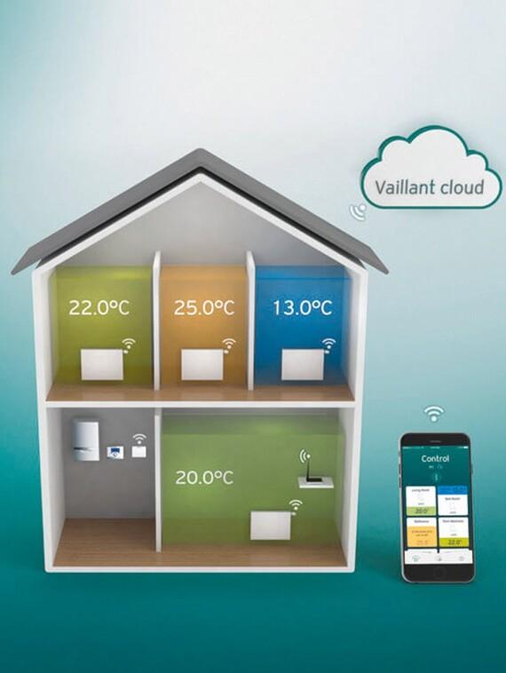 Vaillant Systemhaus mit ambiSENSE Beispiel