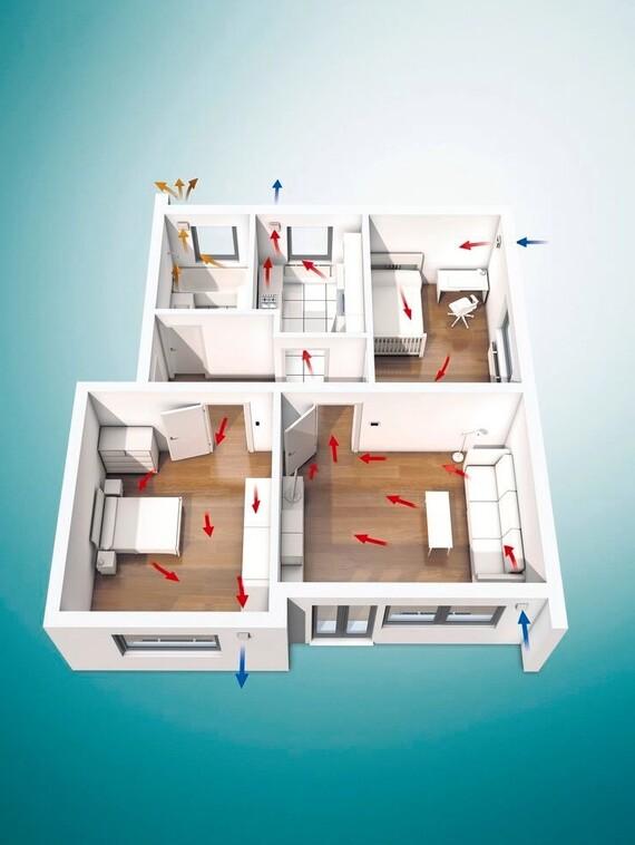 Angenehmes Wohnraumklima in allen Zimmern