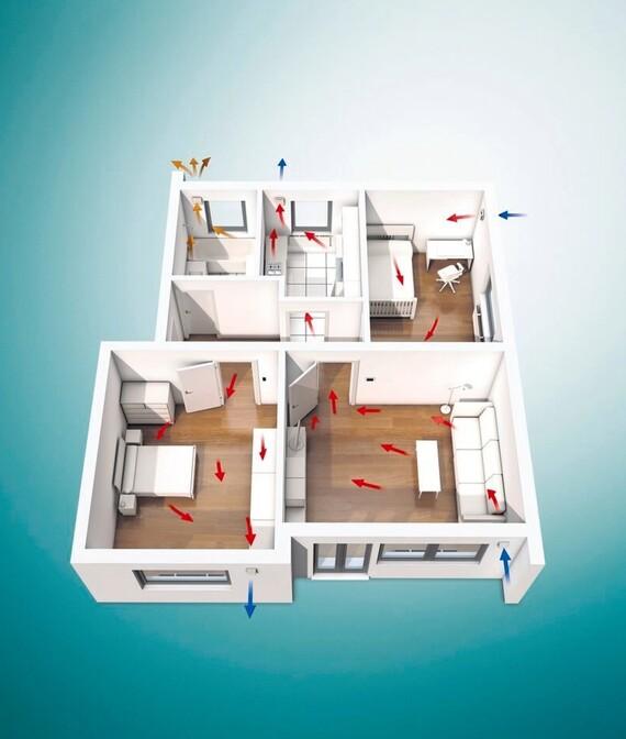 Angenehmes Wohnraumklima in allen Zimmern dank des Vaillant Abluftventilators recoVAIR VAE