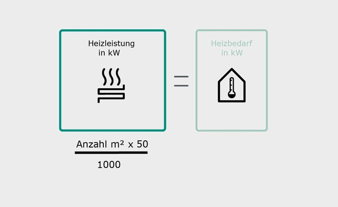 https://www.vaillant.at/images/tipps-wissen/berechnung-heizbedarf-1524865-format-flex-height@690@desktop.jpg