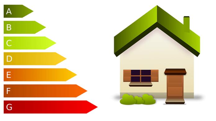 Energieeffizenzlabel neben einem Haus aufgelistet auf weißem Hintergrund dargestellt