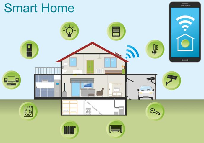 Smart Home von Vaillant