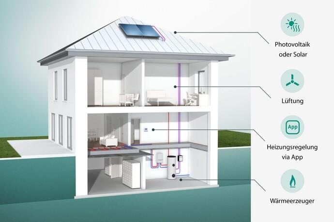 Systemhaus für Neubau